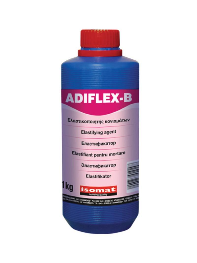 ADIFLEX-B